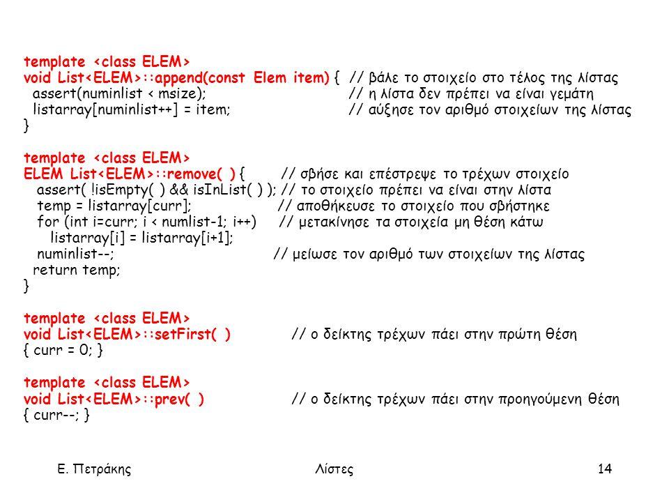 Ε. ΠετράκηςΛίστες14 template void List ::append(const Elem item) { // βάλε το στοιχείο στο τέλος της λίστας assert(numinlist < msize); // η λίστα δεν
