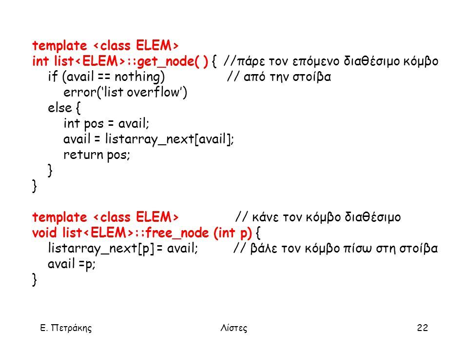 Ε. ΠετράκηςΛίστες22 template int list ::get_node( ) { //πάρε τον επόμενο διαθέσιμο κόμβο if (avail == nothing) // από την στοίβα error('list overflow'