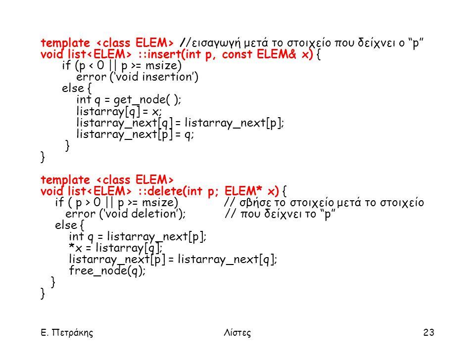 """Ε. ΠετράκηςΛίστες23 template //εισαγωγή μετά το στοιχείο που δείχνει ο """"p"""" void list ::insert(int p, const ELEM& x) { if (p = msize) error ('void inse"""