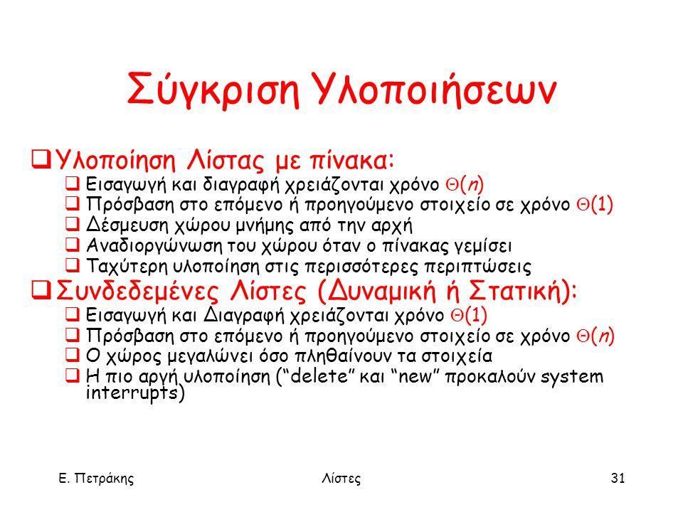 Ε. ΠετράκηςΛίστες31 Σύγκριση Υλοποιήσεων  Υλοποίηση Λίστας με πίνακα:  Εισαγωγή και διαγραφή χρειάζονται χρόνο  (n)  Πρόσβαση στο επόμενο ή προηγο