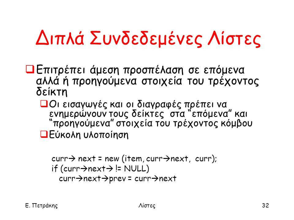Ε. ΠετράκηςΛίστες32 Διπλά Συνδεδεμένες Λίστες  Επιτρέπει άμεση προσπέλαση σε επόμενα αλλά ή προηγούμενα στοιχεία του τρέχοντος δείκτη  Οι εισαγωγές