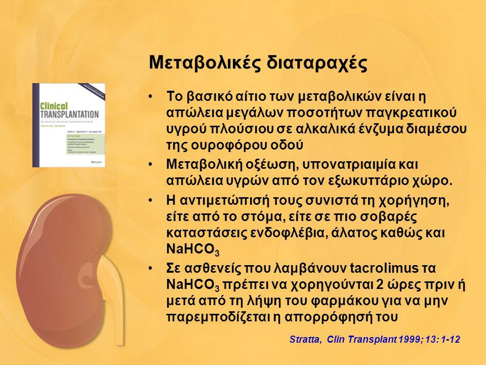 Μεταβολικές διαταραχές •Το βασικό αίτιο των μεταβολικών είναι η απώλεια μεγάλων ποσοτήτων παγκρεατικού υγρού πλούσιου σε αλκαλικά ένζυμα διαμέσου της
