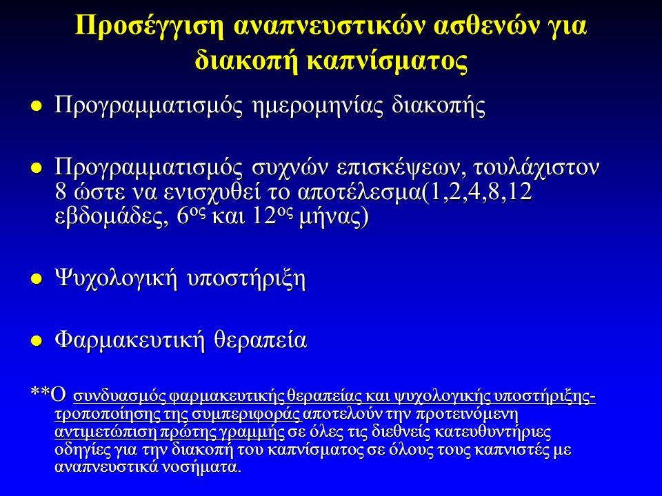Προσέγγιση αναπνευστικών ασθενών για διακοπή καπνίσματος  Προγραμματισμός ημερομηνίας διακοπής  Προγραμματισμός συχνών επισκέψεων, τουλάχιστον 8 ώστε να ενισχυθεί το αποτέλεσμα(1,2,4,8,12 εβδομάδες, 6 ος και 12 ος μήνας)  Ψυχολογική υποστήριξη  Φαρμακευτική θεραπεία **Ο συνδυασμός φαρμακευτικής θεραπείας και ψυχολογικής υποστήριξης- τροποποίησης της συμπεριφοράς αποτελούν την προτεινόμενη αντιμετώπιση πρώτης γραμμής σε όλες τις διεθνείς κατευθυντήριες οδηγίες για την διακοπή του καπνίσματος σε όλους τους καπνιστές με αναπνευστικά νοσήματα.