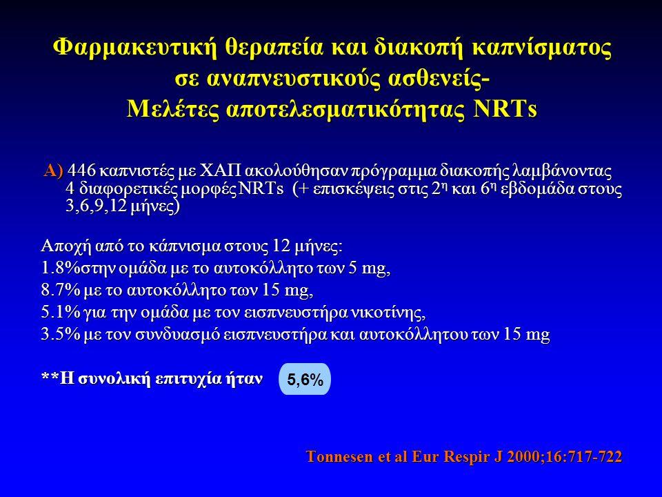 Φαρμακευτική θεραπεία και διακοπή καπνίσματος σε αναπνευστικούς ασθενείς- Μελέτες αποτελεσματικότητας NRTs A) 446 καπνιστές με ΧΑΠ ακολούθησαν πρόγραμμα διακοπής λαμβάνοντας 4 διαφορετικές μορφές NRTs (+ επισκέψεις στις 2 η και 6 η εβδομάδα στους 3,6,9,12 μήνες) A) 446 καπνιστές με ΧΑΠ ακολούθησαν πρόγραμμα διακοπής λαμβάνοντας 4 διαφορετικές μορφές NRTs (+ επισκέψεις στις 2 η και 6 η εβδομάδα στους 3,6,9,12 μήνες) Αποχή από το κάπνισμα στους 12 μήνες: 1.8%στην ομάδα με το αυτοκόλλητο των 5 mg, 8.7% με το αυτοκόλλητο των 15 mg, 5.1% για την ομάδα με τον εισπνευστήρα νικοτίνης, 3.5% με τον συνδυασμό εισπνευστήρα και αυτοκόλλητου των 15 mg **Η συνολική επιτυχία ήταν Tonnesen et al Eur Respir J 2000;16:717-722 5,6%