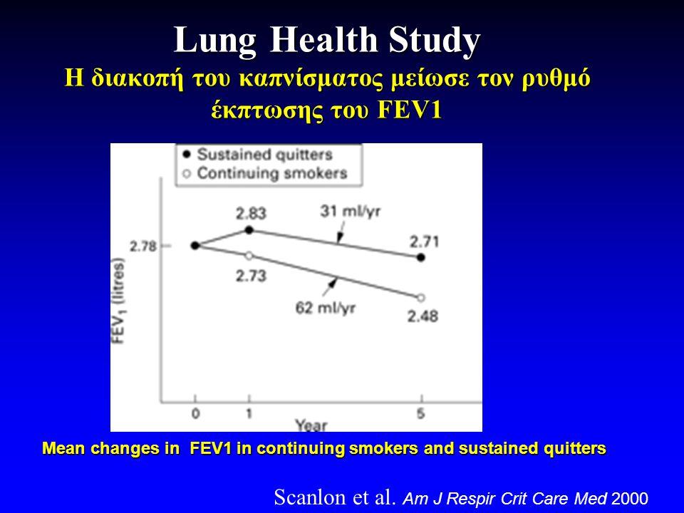 Lung Health Study Η διακοπή του καπνίσματος μείωσε τον ρυθμό έκπτωσης του FEV1 Lung Health Study Η διακοπή του καπνίσματος μείωσε τον ρυθμό έκπτωσης του FEV1 Scanlon et al.