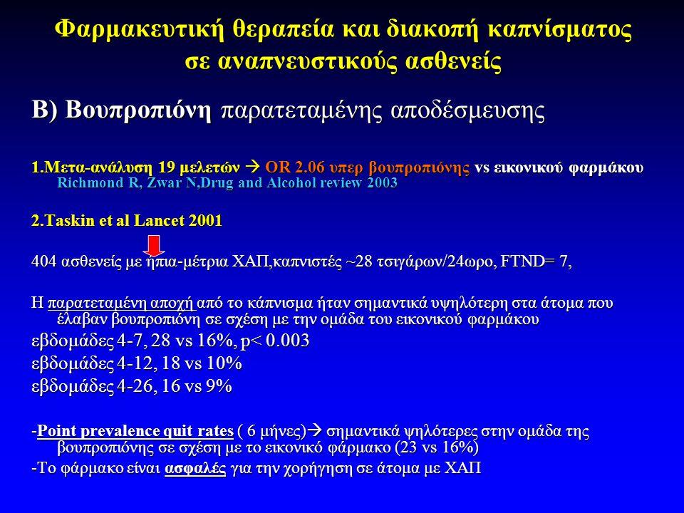 Φαρμακευτική θεραπεία και διακοπή καπνίσματος σε αναπνευστικούς ασθενείς Β) Βουπροπιόνη παρατεταμένης αποδέσμευσης 1.Μετα-ανάλυση 19 μελετών  OR 2.06 υπερ βουπροπιόνης vs εικονικού φαρμάκου Richmond R, Zwar N,Drug and Alcohol review 2003 2.Taskin et al Lancet 2001 404 ασθενείς με ήπια-μέτρια ΧΑΠ,καπνιστές ~28 τσιγάρων/24ωρο, FTND= 7, Η παρατεταμένη αποχή από το κάπνισμα ήταν σημαντικά υψηλότερη στα άτομα που έλαβαν βουπροπιόνη σε σχέση με την ομάδα του εικονικού φαρμάκου εβδομάδες 4-7, 28 vs 16%, p< 0.003 εβδομάδες 4-12, 18 vs 10% εβδομάδες 4-26, 16 vs 9% -Point prevalence quit rates ( 6 μήνες)  σημαντικά ψηλότερες στην ομάδα της βουπροπιόνης σε σχέση με το εικονικό φάρμακο (23 vs 16%) -Το φάρμακο είναι ασφαλές για την χορήγηση σε άτομα με ΧΑΠ