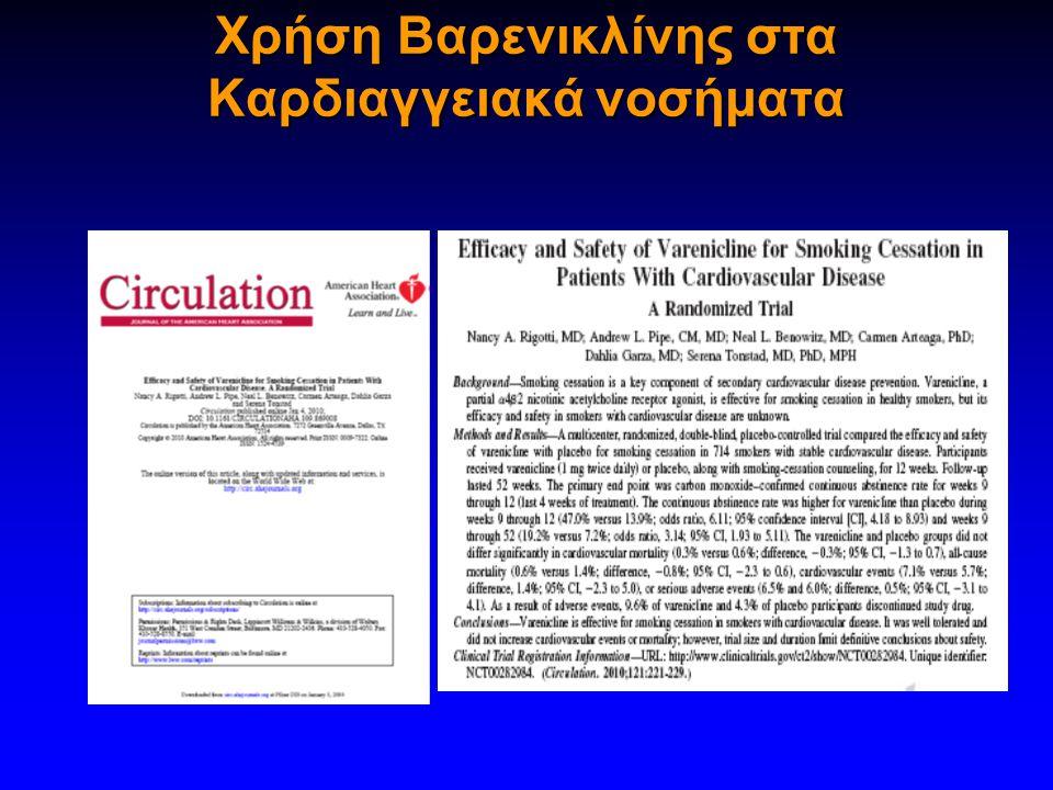 Χρήση Βαρενικλίνης στα Καρδιαγγειακά νοσήματα