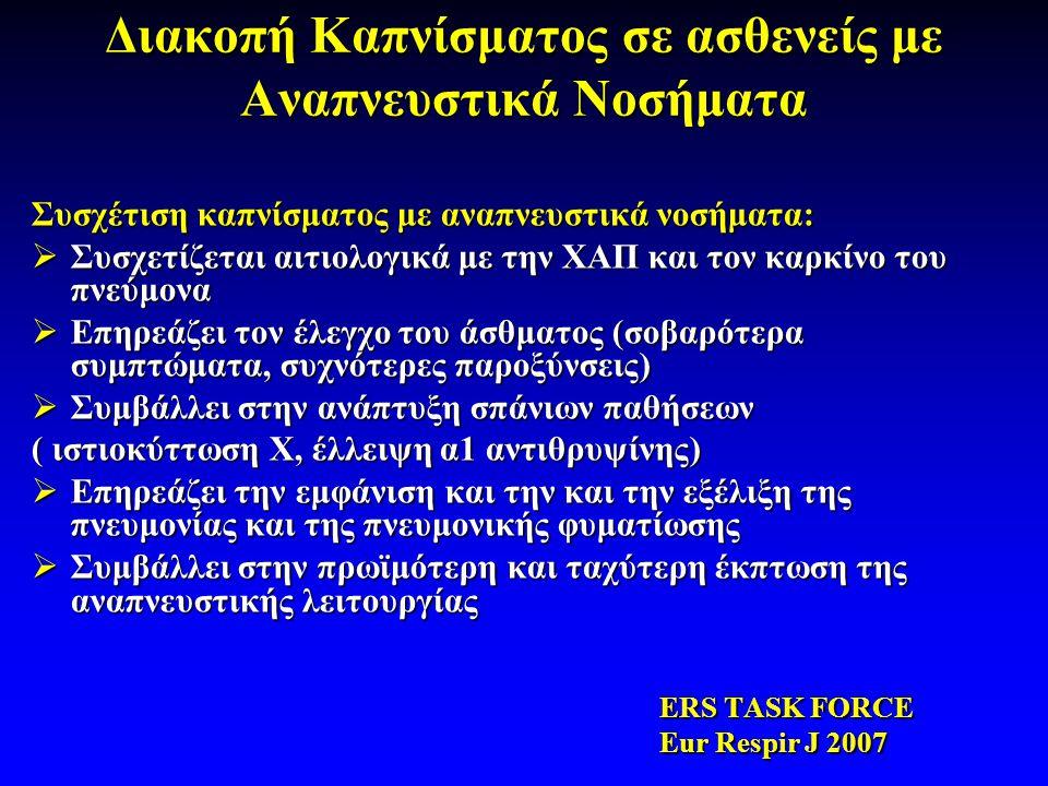Διακοπή καπνίσματος σε ασθενείς με ψυχιατρικά νοσήματα • Βαρενικλίνη + ψυχιατρικά νοσήματα: • Μελέτη σε συνθήκες καθημερινής κλινικής πρακτικής • 412 ασθενείς με κατάθλιψη, ψύχωση, διπολική διαταραχή έλαβαν θεραπεία με NRT(204) ή βαρενικλίνη (208) • Έγιναν 7 επισκέψεις (1 επίσκεψη ανά εβδομάδα) Επίσκεψη 3: Διακοπή καπνίσματος Η διακοπή του καπνίσματος εκτιμήθηκε στην 7 η επίσκεψη (4 εβδομάδες μετά την διακοπή) Stapleton et al Addiction 2007