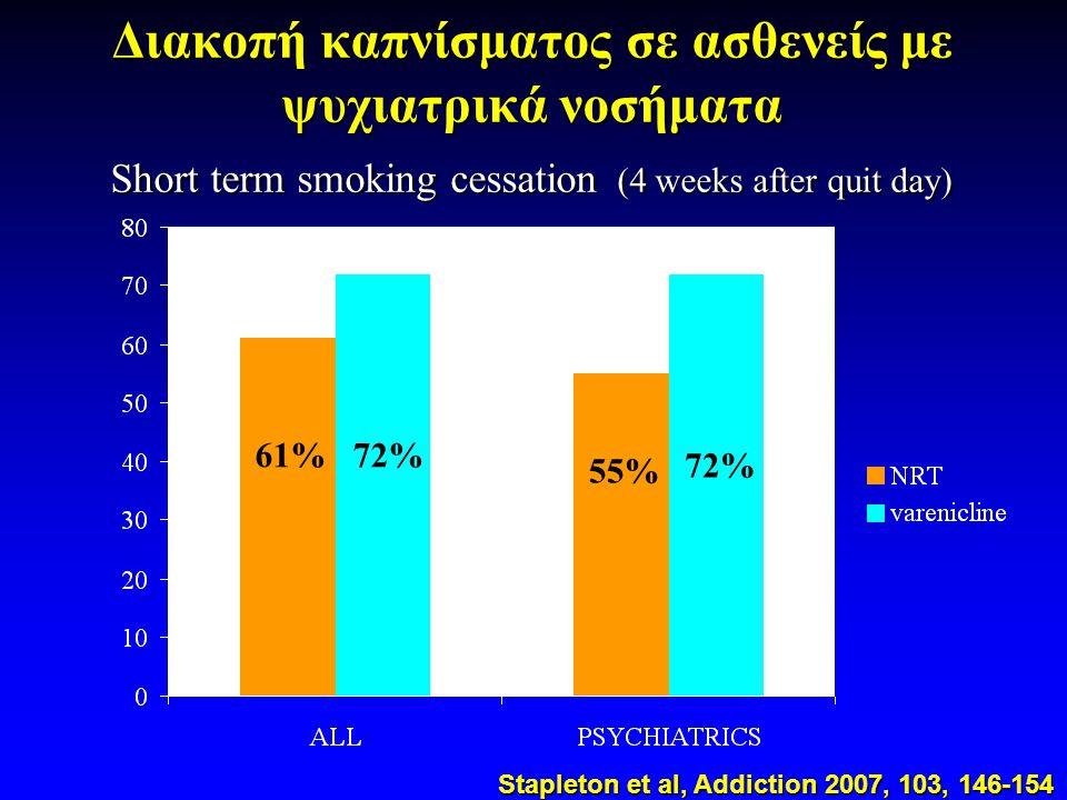 Διακοπή καπνίσματος σε ασθενείς με ψυχιατρικά νοσήματα Short term smoking cessation (4 weeks after quit day) 61% 72% 55% 72% Stapleton et al, Addiction 2007, 103, 146-154