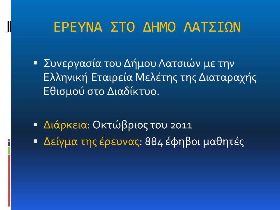ΕΡΕΥΝΑ ΣΤΟ ΔΗΜΟ ΛΑΤΣΙΩΝ  Συνεργασία του Δήμου Λατσιών με την Ελληνική Εταιρεία Μελέτης της Διαταραχής Εθισμού στο Διαδίκτυο.  Διάρκεια: Οκτώβριος το