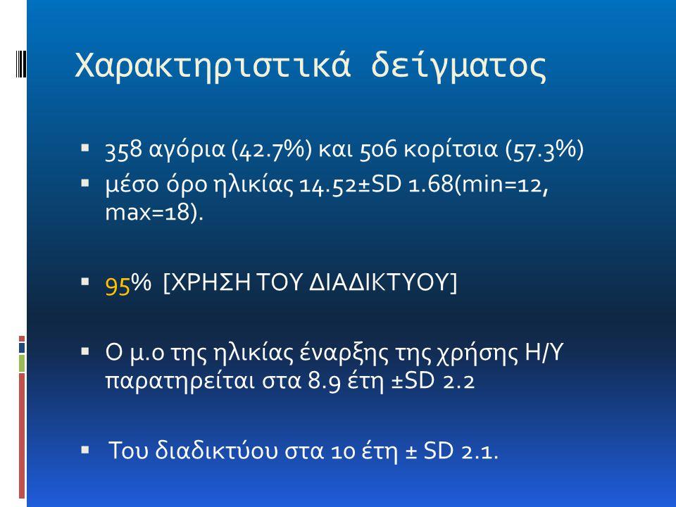 Χαρακτηριστικά δείγματος  358 αγόρια (42.7%) και 506 κορίτσια (57.3%)  μέσο όρο ηλικίας 14.52±SD 1.68(min=12, max=18).  95% [ΧΡΗΣΗ ΤΟΥ ΔΙΑΔΙΚΤΥΟΥ]