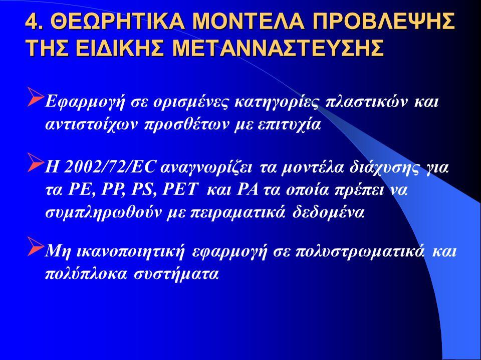 4. ΘΕΩΡΗΤΙΚΑ ΜΟΝΤΕΛΑ ΠΡΟΒΛΕΨΗΣ ΤΗΣ ΕΙΔΙΚΗΣ ΜΕΤΑΝΝΑΣΤΕΥΣΗΣ  Εφαρμογή σε ορισμένες κατηγορίες πλαστικών και αντιστοίχων προσθέτων με επιτυχία  Η 2002/
