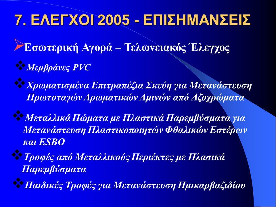 7. ΕΛΕΓΧΟΙ 2005 - ΕΠΙΣΗΜΑΝΣΕΙΣ  Εσωτερική Αγορά – Τελωνειακός Έλεγχος  Μεμβράνες PVC  Χρωματισμένα Επιτραπέζια Σκεύη για Μετανάστευση Πρωτοταγών Αρ