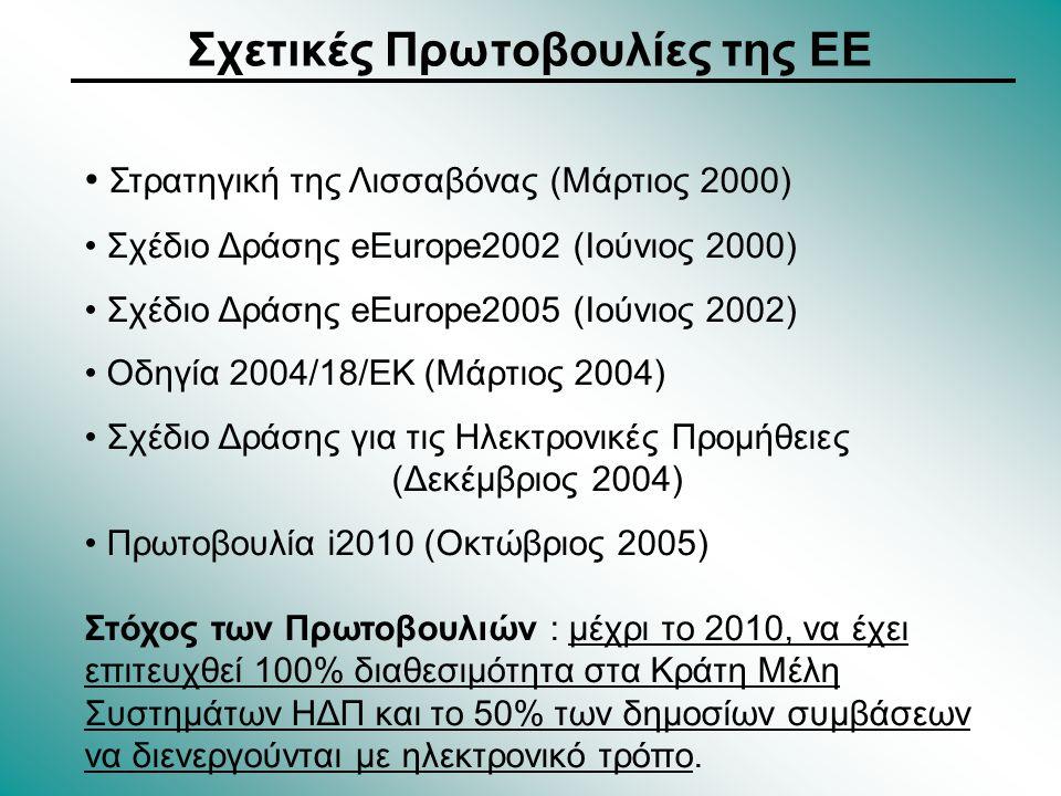 Σχετικές Πρωτοβουλίες της ΕΕ • Στρατηγική της Λισσαβόνας (Μάρτιος 2000) • Σχέδιο Δράσης eEurope2002 (Ιούνιος 2000) • Σχέδιο Δράσης eEurope2005 (Ιούνιο