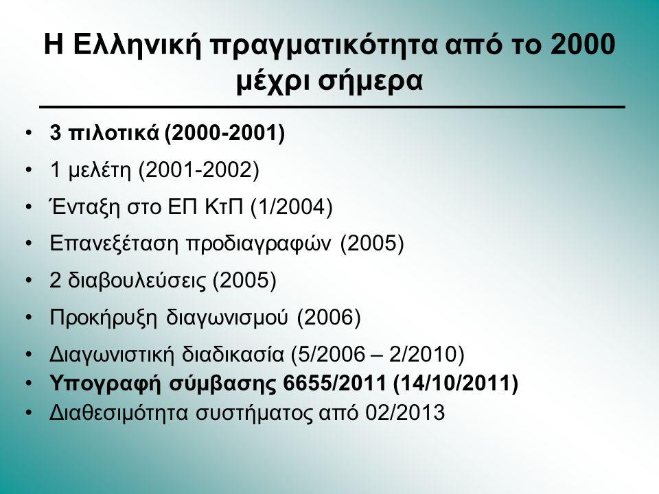 Η Ελληνική πραγματικότητα από το 2000 μέχρι σήμερα •3 πιλοτικά (2000-2001) •1 μελέτη (2001-2002) •Ένταξη στο ΕΠ ΚτΠ (1/2004) •Επανεξέταση προδιαγραφών