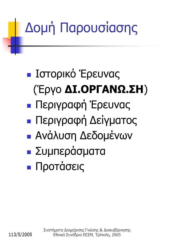 113/5/2005 Συστήματα Διαχείρισης Γνώσης & Διακυβέρνησης Εθνικό Συνέδριο ΕΕΣΜ, Τρίπολη, 2005 Δομή Παρουσίασης  Ιστορικό Έρευνας (Έργο ΔΙ.ΟΡΓΑΝΩ.ΣΗ)  Περιγραφή Έρευνας  Περιγραφή Δείγματος  Ανάλυση Δεδομένων  Συμπεράσματα  Προτάσεις