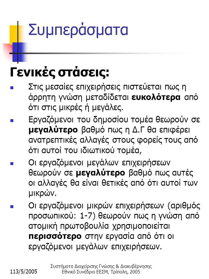 113/5/2005 Συστήματα Διαχείρισης Γνώσης & Διακυβέρνησης Εθνικό Συνέδριο ΕΕΣΜ, Τρίπολη, 2005 Συμπεράσματα Γενικές στάσεις:  Στις μεσαίες επιχειρήσεις πιστεύεται πως η άρρητη γνώση μεταδίδεται ευκολότερα από ότι στις μικρές ή μεγάλες.