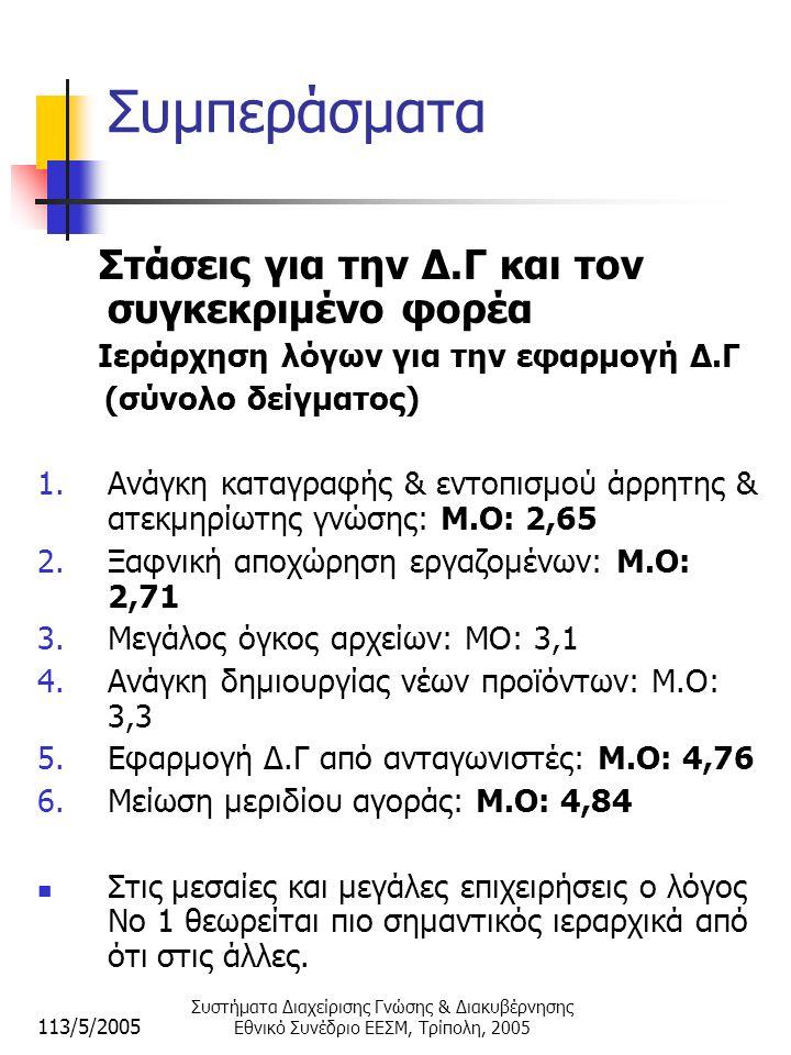 113/5/2005 Συστήματα Διαχείρισης Γνώσης & Διακυβέρνησης Εθνικό Συνέδριο ΕΕΣΜ, Τρίπολη, 2005 Συμπεράσματα Στάσεις για την Δ.Γ και τον συγκεκριμένο φορέα Ιεράρχηση λόγων για την εφαρμογή Δ.Γ (σύνολο δείγματος) 1.Ανάγκη καταγραφής & εντοπισμού άρρητης & ατεκμηρίωτης γνώσης: Μ.Ο: 2,65 2.Ξαφνική αποχώρηση εργαζομένων: Μ.Ο: 2,71 3.Μεγάλος όγκος αρχείων: ΜΟ: 3,1 4.Ανάγκη δημιουργίας νέων προϊόντων: Μ.Ο: 3,3 5.Εφαρμογή Δ.Γ από ανταγωνιστές: Μ.Ο: 4,76 6.Μείωση μεριδίου αγοράς: Μ.Ο: 4,84  Στις μεσαίες και μεγάλες επιχειρήσεις ο λόγος Νο 1 θεωρείται πιο σημαντικός ιεραρχικά από ότι στις άλλες.