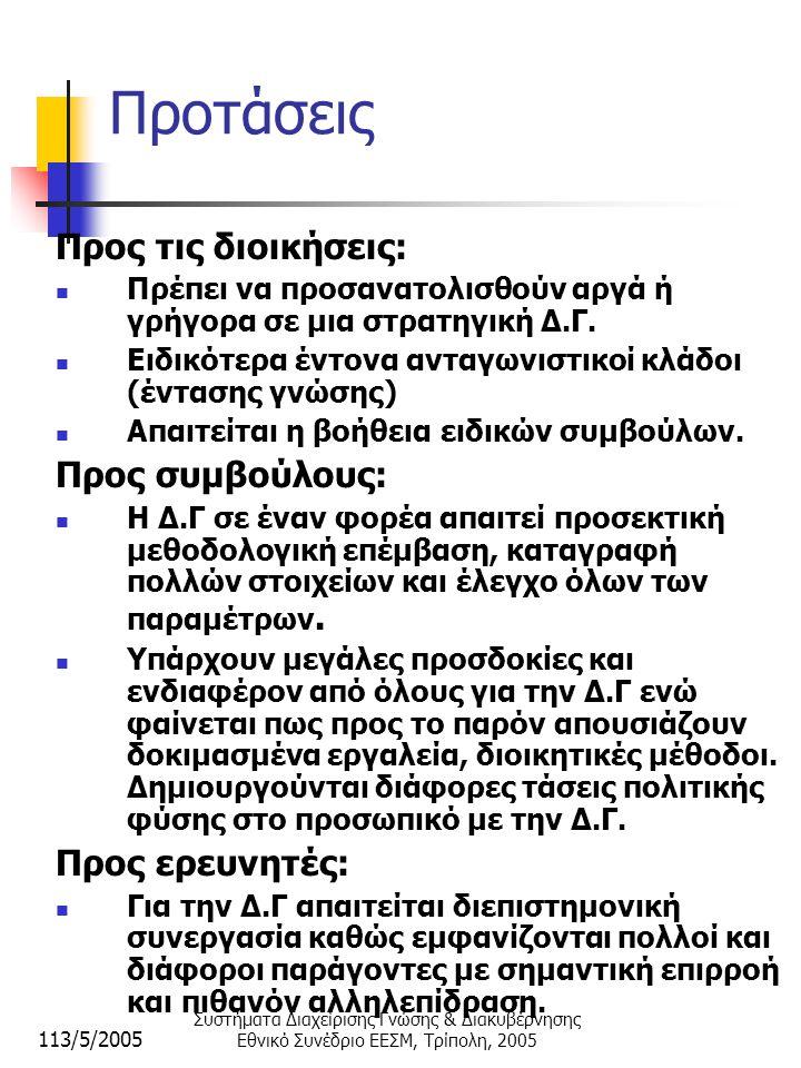 113/5/2005 Συστήματα Διαχείρισης Γνώσης & Διακυβέρνησης Εθνικό Συνέδριο ΕΕΣΜ, Τρίπολη, 2005 Προτάσεις Προς τις διοικήσεις:  Πρέπει να προσανατολισθούν αργά ή γρήγορα σε μια στρατηγική Δ.Γ.