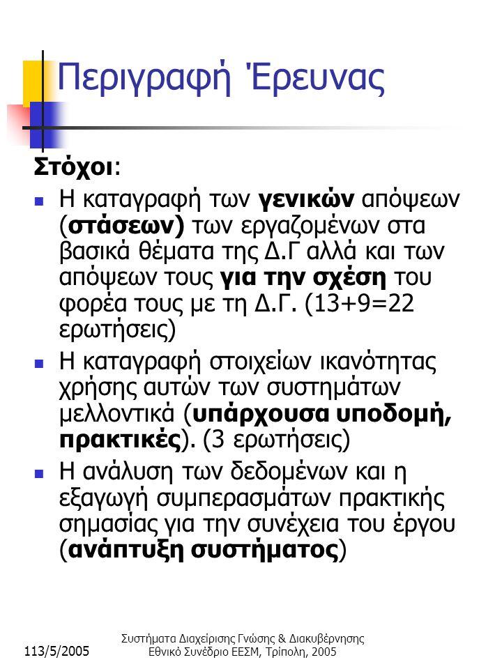 113/5/2005 Συστήματα Διαχείρισης Γνώσης & Διακυβέρνησης Εθνικό Συνέδριο ΕΕΣΜ, Τρίπολη, 2005 Περιγραφή Ερωτηματολογίου (1) Χαρακτηριστικά  Έγινε εκτενής εισαγωγή στην Δ.Γ  Επεξηγήθηκαν όροι όπως ρητή-άρρητη γνώση  Επιλέχθηκαν κλειστές και επεξηγηματικές ερωτήσεις 25 ερωτήσεις με κλίμακα Likert 5 Σε τι βαθμό θεωρείτε, πιστεύετε, ισχύει στην επιχείρησή σας, κλπ.