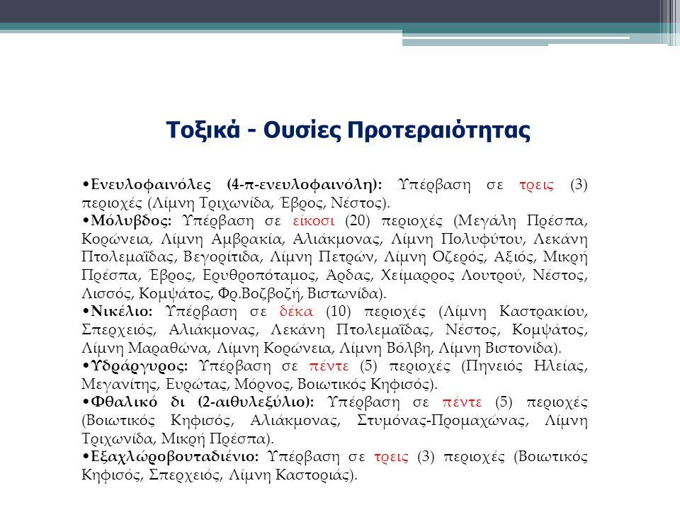 •Ενευλοφαινόλες (4-π-ενευλοφαινόλη): Υπέρβαση σε τρεις (3) περιοχές (Λίμνη Τριχωνίδα, Έβρος, Νέστος). •Μόλυβδος: Υπέρβαση σε είκοσι (20) περιοχές (Μεγ