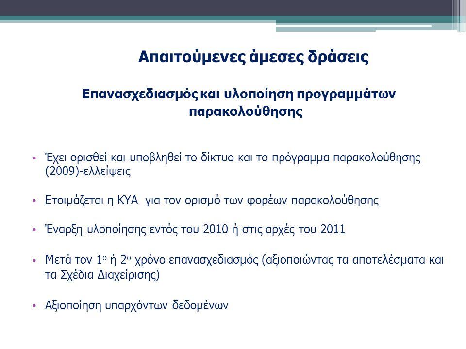 Απαιτούμενες άμεσες δράσεις Επανασχεδιασμός και υλοποίηση προγραμμάτων παρακολούθησης • Έχει ορισθεί και υποβληθεί το δίκτυο και το πρόγραμμα παρακολούθησης (2009)-ελλείψεις • Ετοιμάζεται η ΚΥΑ για τον ορισμό των φορέων παρακολούθησης • Έναρξη υλοποίησης εντός του 2010 ή στις αρχές του 2011 • Μετά τον 1 ο ή 2 ο χρόνο επανασχεδιασμός (αξιοποιώντας τα αποτελέσματα και τα Σχέδια Διαχείρισης) • Αξιοποίηση υπαρχόντων δεδομένων