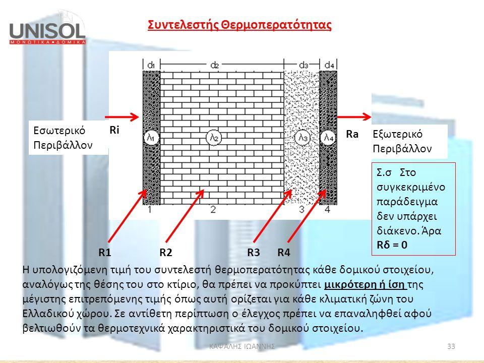 ΚΑΨΑΛΗΣ ΙΩΑΝΝΗΣ33 Συντελεστής Θερμοπερατότητας Η υπολογιζόμενη τιμή του συντελεστή θερμοπερατότητας κάθε δομικού στοιχείου, αναλόγως της θέσης του στο