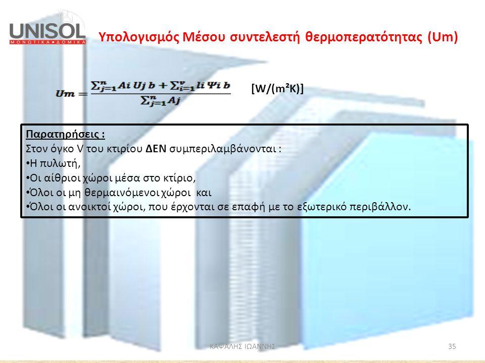 ΚΑΨΑΛΗΣ ΙΩΑΝΝΗΣ35 Παρατηρήσεις : Στον όγκο V του κτιρίου ΔΕΝ συμπεριλαμβάνονται : • Η πυλωτή, • Οι αίθριοι χώροι μέσα στο κτίριο, • Όλοι οι μη θερμαιν