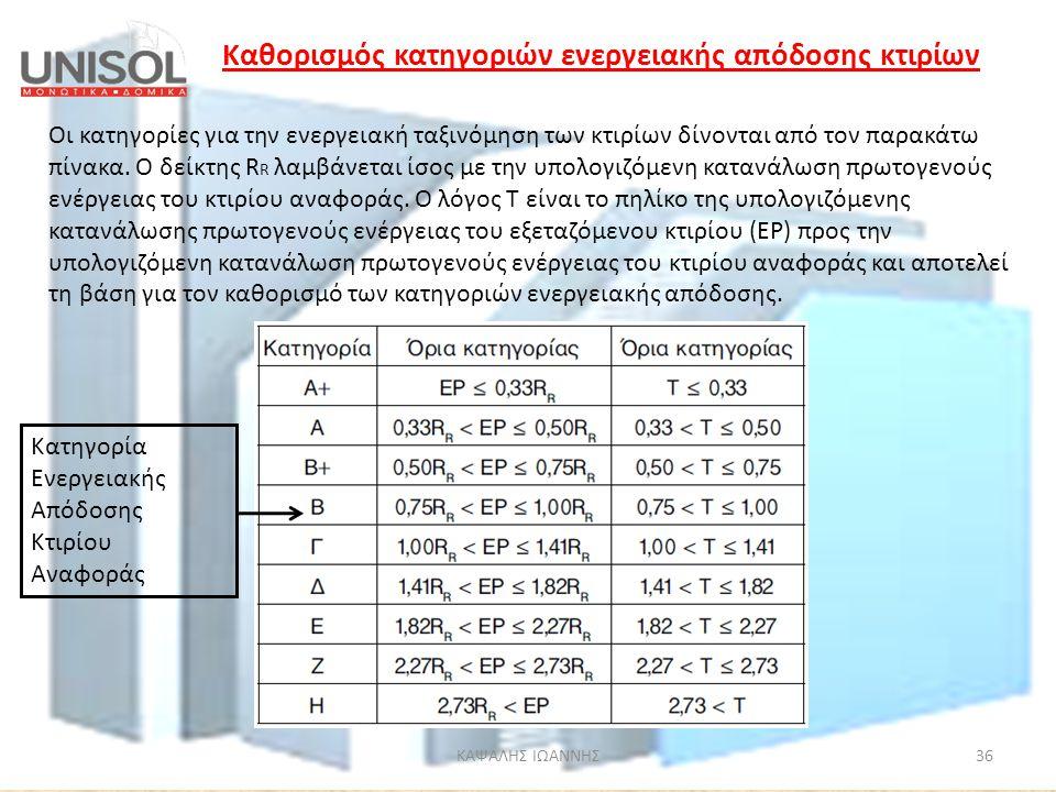 ΚΑΨΑΛΗΣ ΙΩΑΝΝΗΣ36 Καθορισμός κατηγοριών ενεργειακής απόδοσης κτιρίων Οι κατηγορίες για την ενεργειακή ταξινόμηση των κτιρίων δίνονται από τον παρακάτω