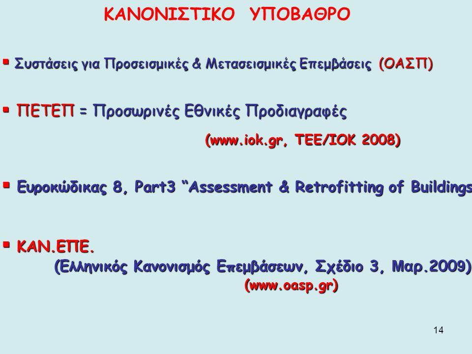 14 ΚΑΝΟΝΙΣΤΙΚΟ ΥΠΟΒΑΘΡΟ  Συστάσεις για Προσεισμικές & Μετασεισμικές Επεμβάσεις (ΟΑΣΠ)  ΠΕΤΕΠ = Προσωρινές Εθνικές Προδιαγραφές (www.iok.gr, ΤΕΕ/ΙΟΚ