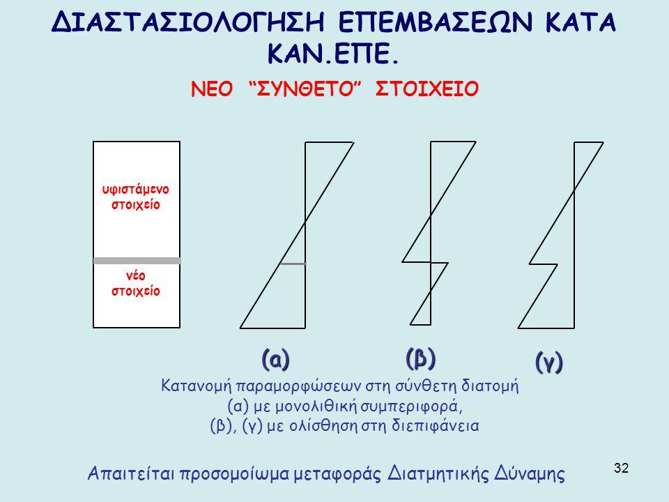 """32 ΝΕΟ """"ΣΥΝΘΕΤΟ"""" ΣΤΟΙΧΕΙΟ Κατανομή παραμορφώσεων στη σύνθετη διατομή (α) με μονολιθική συμπεριφορά, (β), (γ) με ολίσθηση στη διεπιφάνεια Απαιτείται πρ"""