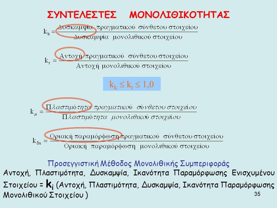 35 k k  k r  1,0 ΣΥΝΤΕΛΕΣΤΕΣ ΜΟΝΟΛΙΘΙΚΟΤΗΤΑΣ Προσεγγιστική Μέθοδος Μονολιθικής Συμπεριφοράς Αντοχή, Πλαστιμότητα, Δυσκαμψία, Ικανότητα Παραμόρφωσης