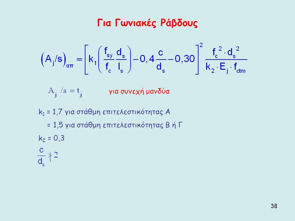 38 k 1 = 1,7 για στάθμη επιτελεστικότητας Α = 1,5 για στάθμη επιτελεστικότητας Β ή Γ k 2 = 0,3 Για Γωνιακές Ράβδους για συνεχή μανδύα