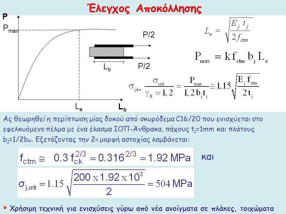 Ας θεωρηθεί η περίπτωση μίας δοκού από σκυρόδεμα C16/20 που ενισχύεται στο εφελκυόμενο πέλμα με ένα έλασμα ΙΟΠ-Άνθρακα, πάχους t j =1mm και πλάτους b