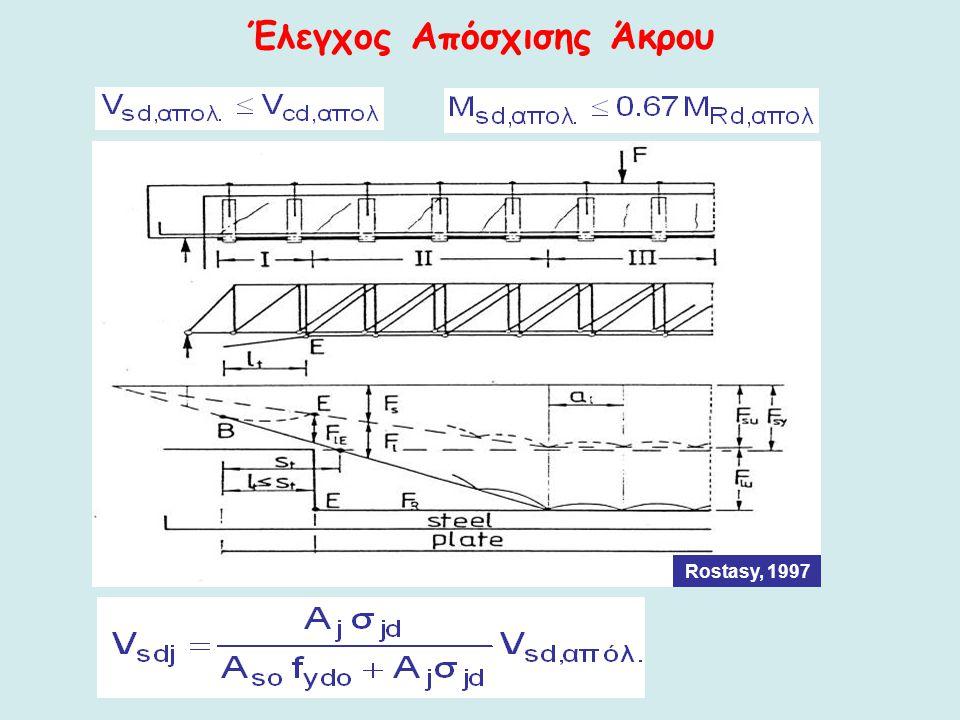 Έλεγχος Απόσχισης Άκρου Rostasy, 1997