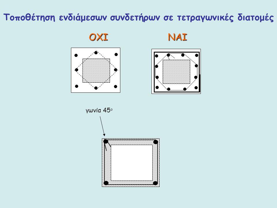 OXINAI OXI NAI Τοποθέτηση ενδιάμεσων συνδετήρων σε τετραγωνικές διατομές γωνία 45 ο