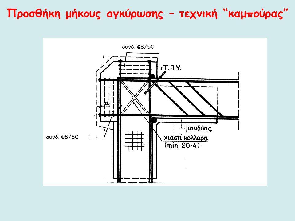 """Προσθήκη μήκους αγκύρωσης – τεχνική """"καμπούρας"""" συνδ. Φ8/50"""