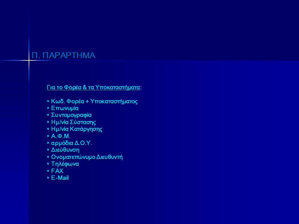 Για το Φορέα & τα Υποκαταστήματα:  Κωδ. Φορέα + Υποκαταστήματος  Επωνυμία  Συντομογραφία  Ημ/νία Σύστασης  Ημ/νία Κατάργησης  Α.Φ.Μ.  αρμόδια Δ