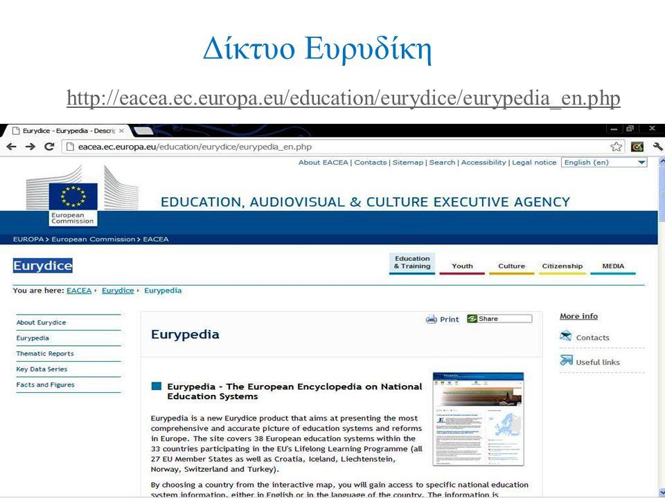 http://eacea.ec.europa.eu/education/eurydice/eurypedia_en.php