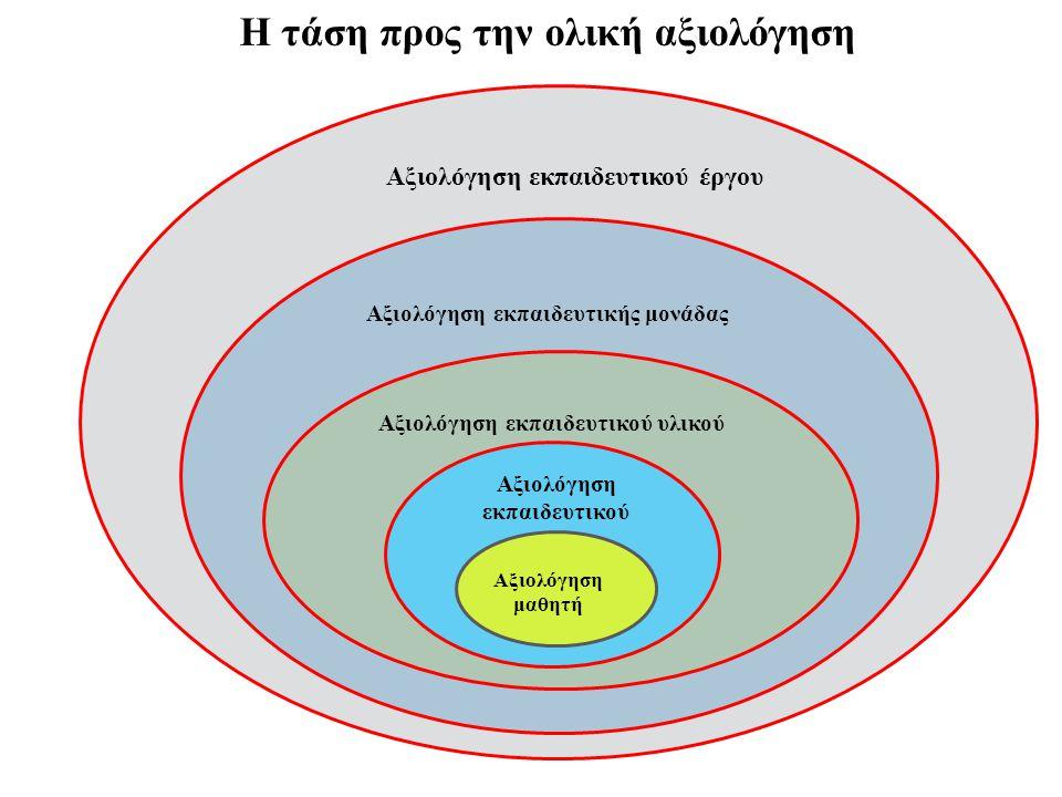 Αξιολόγηση εκπαιδευτικού έργου Αξιολόγηση εκπαιδευτικής μονάδας Αξιολόγηση εκπαιδευτικού υλικού Αξιολόγηση εκπαιδευτικού Η τάση προς την ολική αξιολόγηση Αξιολόγηση μαθητή