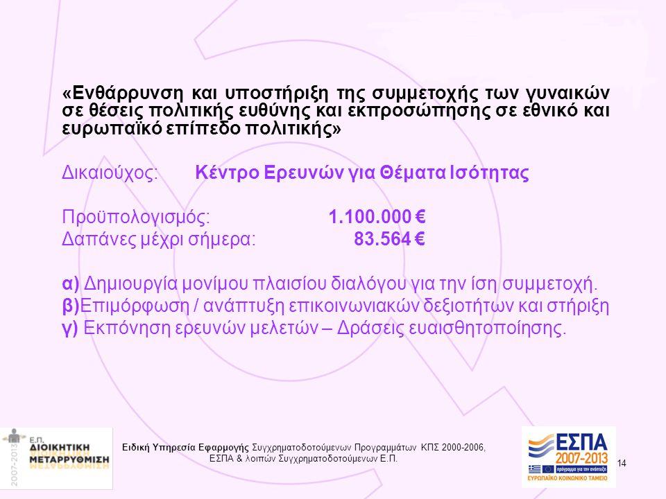 Ειδική Υπηρεσία Εφαρμογής Συγχρηματοδοτούμενων Προγραμμάτων ΚΠΣ 2000-2006, ΕΣΠΑ & λοιπών Συγχρηματοδοτούμενων Ε.Π.