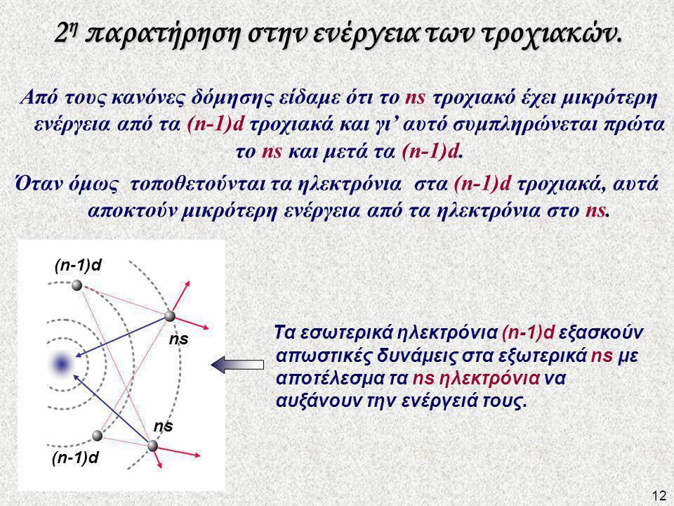 2 η παρατήρηση στην ενέργεια των τροχιακών.