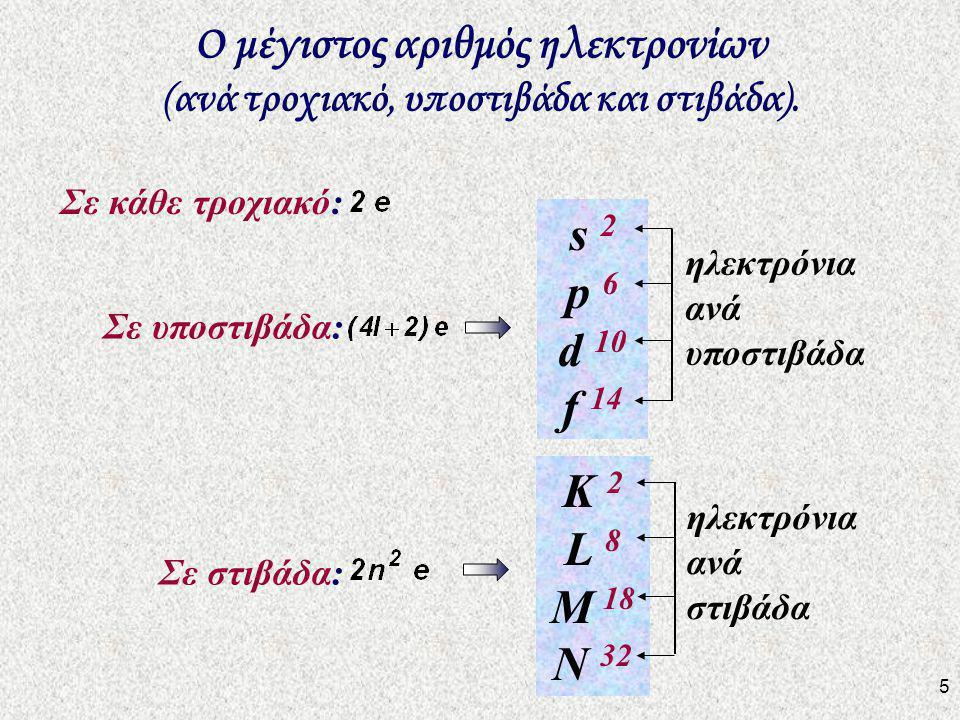 Ο μέγιστος αριθμός ηλεκτρονίων (ανά τροχιακό, υποστιβάδα και στιβάδα).