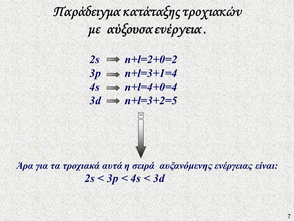 αύξουσα ενέργεια.Παράδειγμα κατάταξης τροχιακών με αύξουσα ενέργεια.