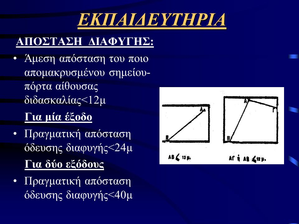 ΕΚΠΑΙΔΕΥΤΗΡΙΑ ΘΕΩΡΗΤΙΚΟΣ ΠΛΗΘΥΣΜΟΣ: •Αίθουσες διδασκαλίας: •Αριθμός καθισμάτων ή1άτομο/2τετρ μέτρα •Εργαστήρια : •Αριθμός θέσεων εργασίας ή 1άτομο/4.5