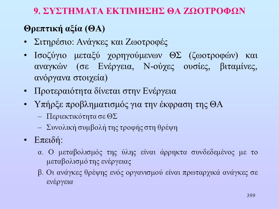 430 Στην Ελλάδα χρησιμοποιούνται οι εξισώσεις: Μηρυκαστικά (γαλακτοπαραγωγά) ΚΕ l (MJ /kg ΞΟ) = (0,463+0,0024 Μ) ΜΕ με Μ= 100 ΜΕ/ΣΕ όπου ΣΕ (MJ /kg ΞΟ)= 0,0242 Ζ 1 +0,0366 Ζ 2 +0,0209 Ζ 3 +0,017 Ζ 4 -0,0007 Ζ 5 Ζ 1, Ζ 2, Ζ 3, Ζ 4, Ζ 5 = ΟΑΟ (Νx6,25), ΟΛΟ, ΙΟ, ΕΝΕΟ και σάκχαρα σε g/kg ΞΟ (όταν Ζ 5 > 80 g/kg ΞΟ) Παχυνόμενα – αναπτυσσόμενα μηρυκαστικά ΜΕ (MJ/kg ΞΟ)= = 0,0312 X 2 + 0,0136 X 3 +0,0147 (ΠΟΟ-Χ2-Χ3) +0,0234 Ζ 1 Χ 2 και Χ 3 = πεπτές ΛΟ και πεπτές ΙΟ, Ζ 1 = ΟΑΟ σε g/kg ΞΟ