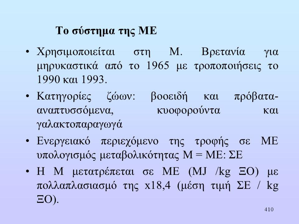 410 Το σύστημα της ΜΕ •Χρησιμοποιείται στη Μ.