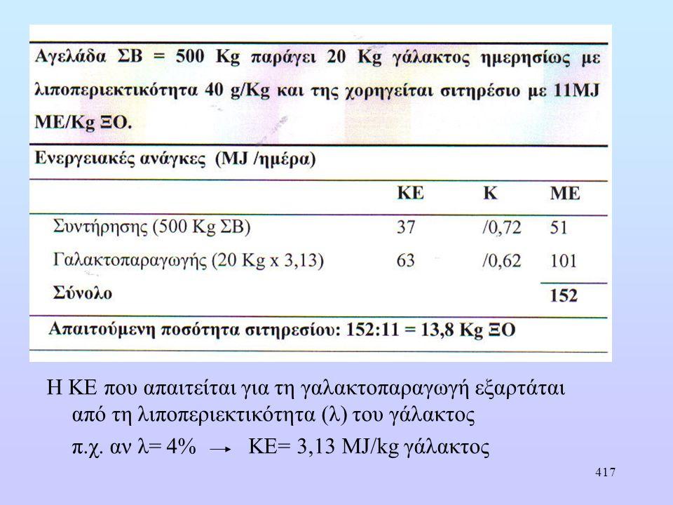 417 Η ΚΕ που απαιτείται για τη γαλακτοπαραγωγή εξαρτάται από τη λιποπεριεκτικότητα (λ) του γάλακτος π.χ.