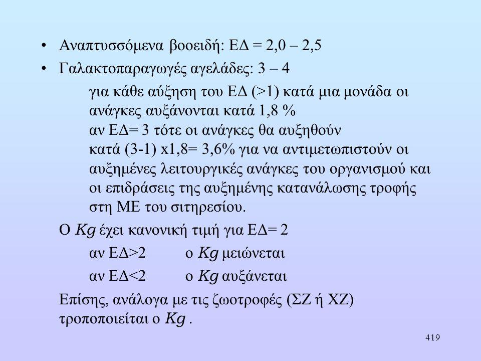 419 •Αναπτυσσόμενα βοοειδή: ΕΔ = 2,0 – 2,5 •Γαλακτοπαραγωγές αγελάδες: 3 – 4 για κάθε αύξηση του ΕΔ (>1) κατά μια μονάδα οι ανάγκες αυξάνονται κατά 1,8 % αν ΕΔ= 3 τότε οι ανάγκες θα αυξηθούν κατά (3-1) x1,8= 3,6% για να αντιμετωπιστούν οι αυξημένες λειτουργικές ανάγκες του οργανισμού και οι επιδράσεις της αυξημένης κατανάλωσης τροφής στη ΜΕ του σιτηρεσίου.