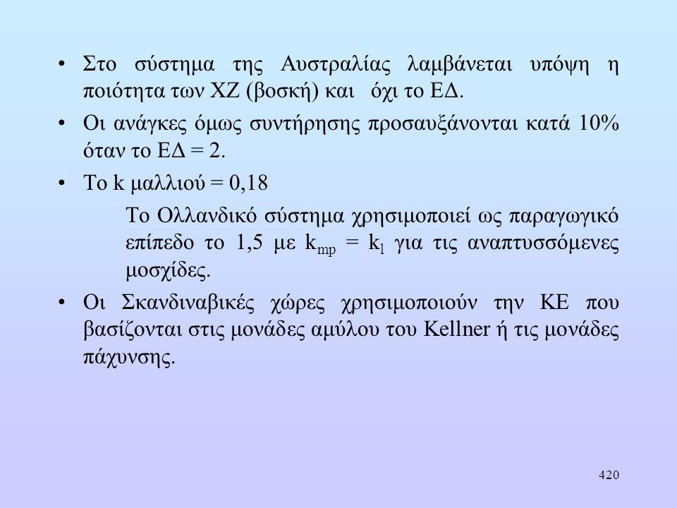 420 •Στο σύστημα της Αυστραλίας λαμβάνεται υπόψη η ποιότητα των ΧΖ (βοσκή) και όχι το ΕΔ.
